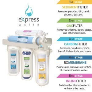 5 Stage Reverse Osmosis System Reviews