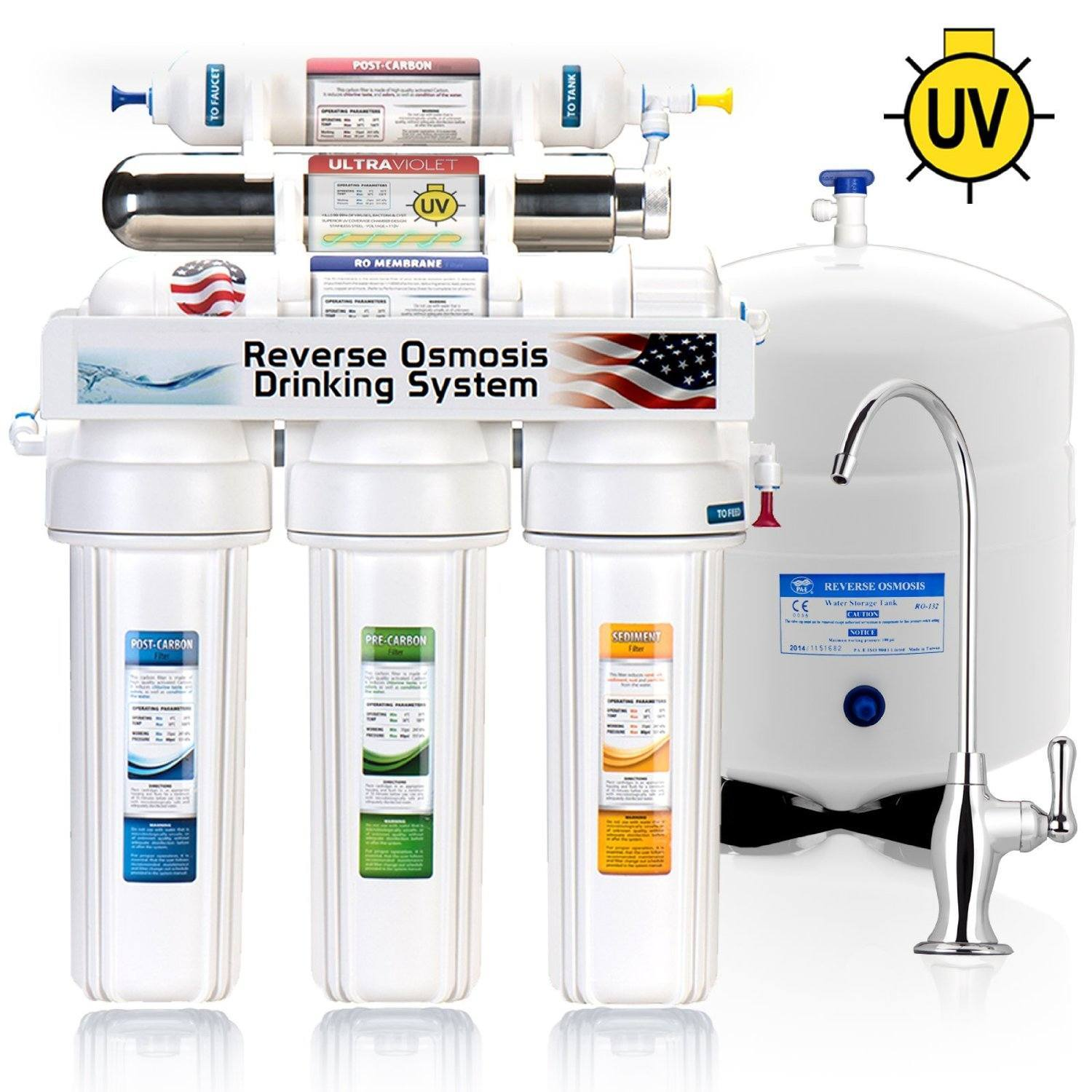 Reverse Osmosis system with faucet